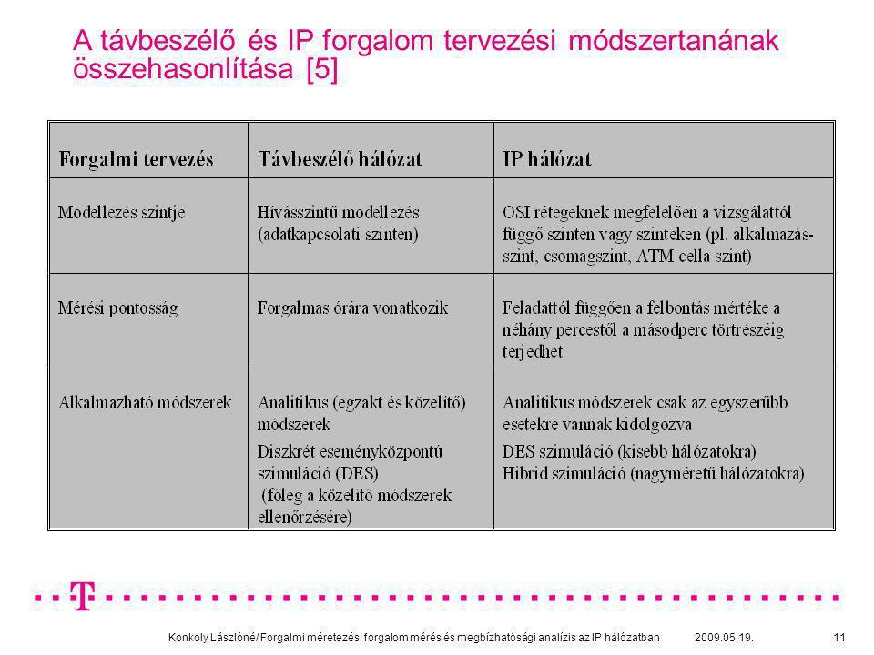 A távbeszélő és IP forgalom tervezési módszertanának összehasonlítása [5]